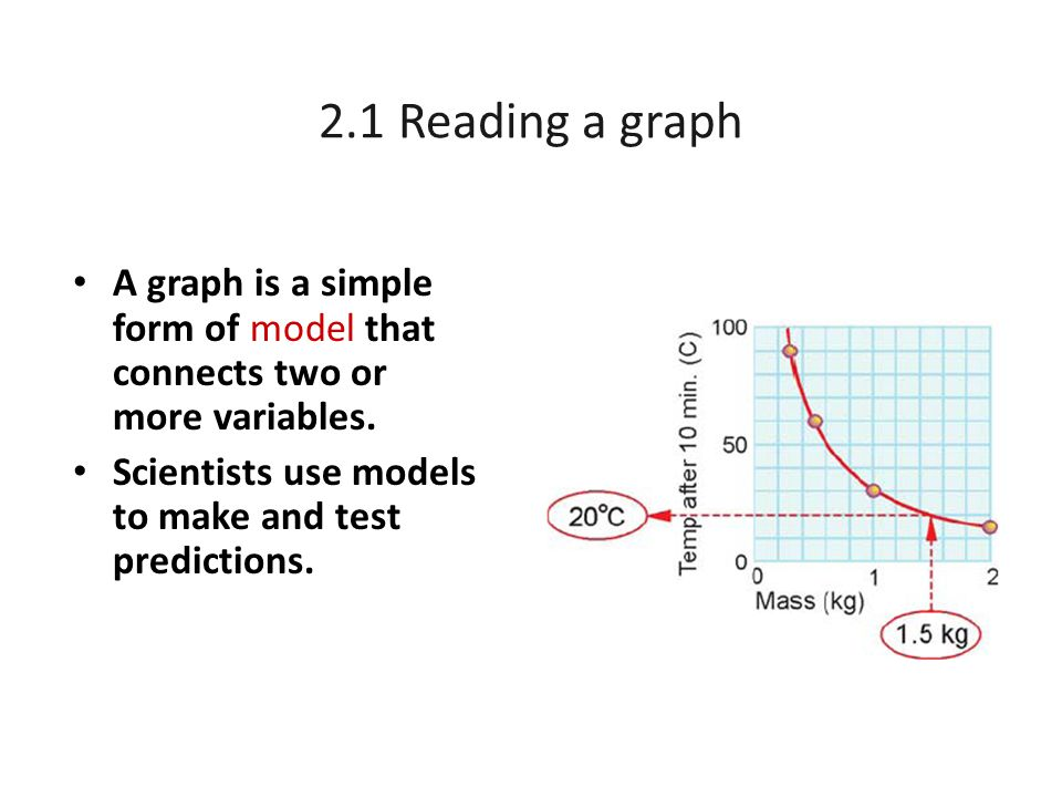 2.1 Reading a graph A graph is a simple form of model that connects two or more variables.