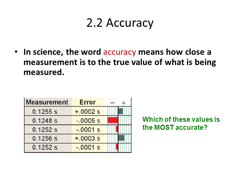 2.2 Accuracy In science, the word accuracy means how close a measurement is to the true value of what is being measured.