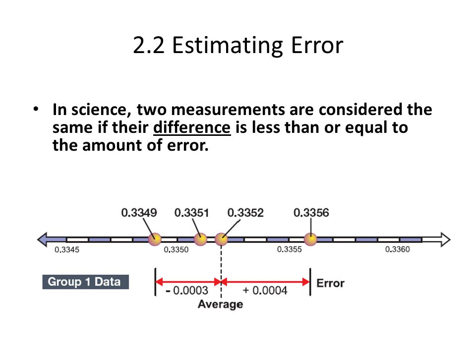 2.2 Estimating Error In science, two measurements are considered the same if their difference is less than or equal to the amount of error.