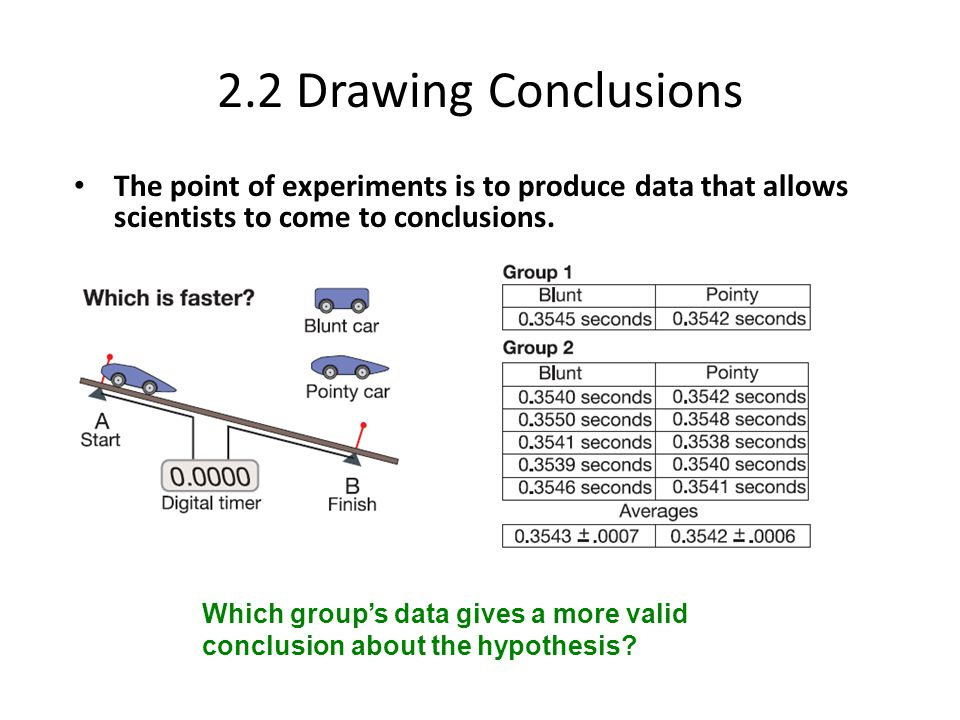 2.2 Drawing Conclusions The point of experiments is to produce data that allows scientists to come to conclusions.