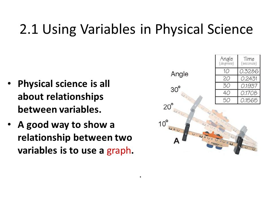 2.1 Using Variables in Physical Science