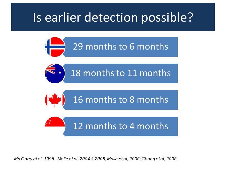 Is earlier detection possible