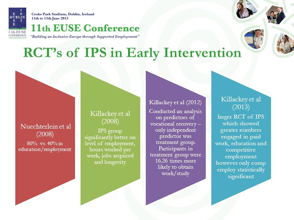 RCT's of IPS in Early Intervention