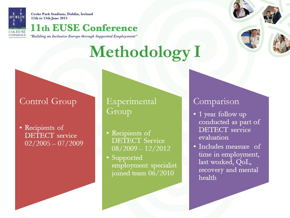 Methodology I Control Group