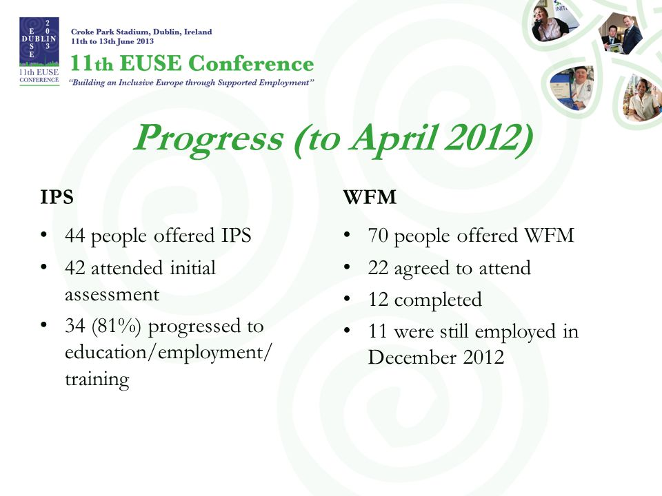 Progress (to April 2012) IPS WFM 44 people offered IPS