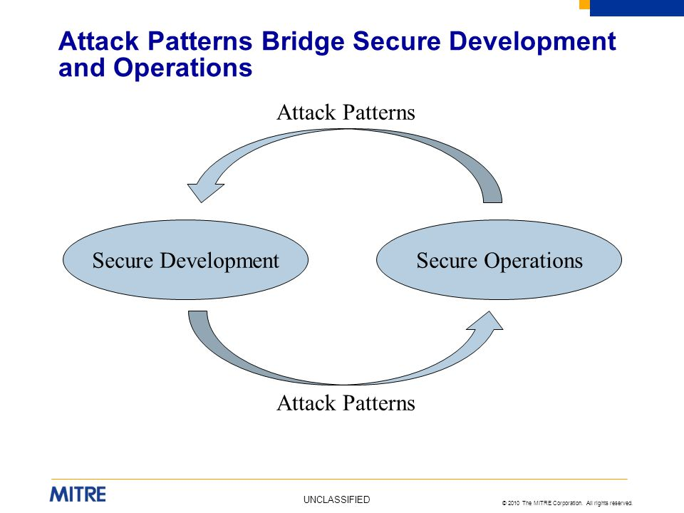 Attack Patterns Bridge Secure Development and Operations