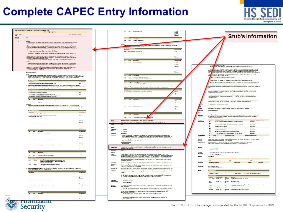 Complete CAPEC Entry Information