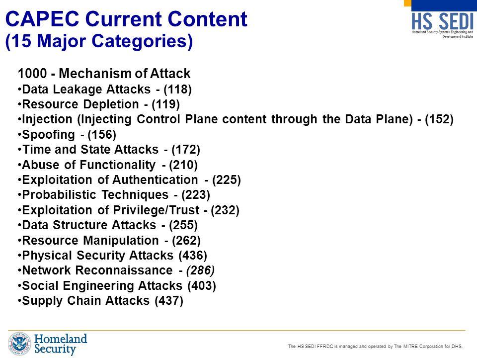CAPEC Current Content (15 Major Categories)