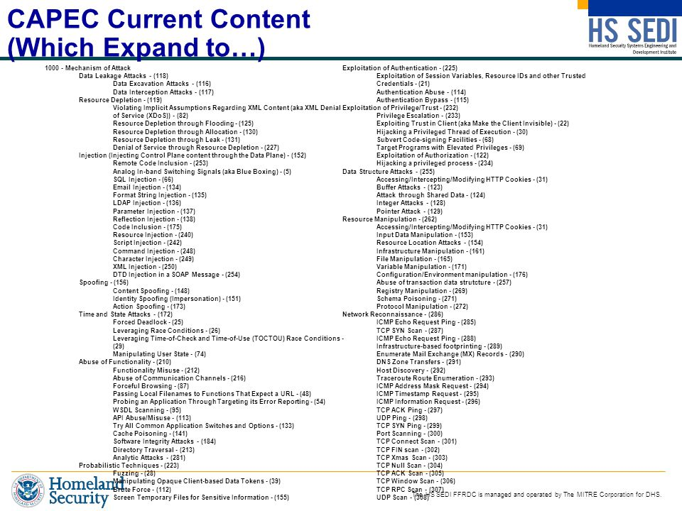 CAPEC Current Content (Which Expand to…)