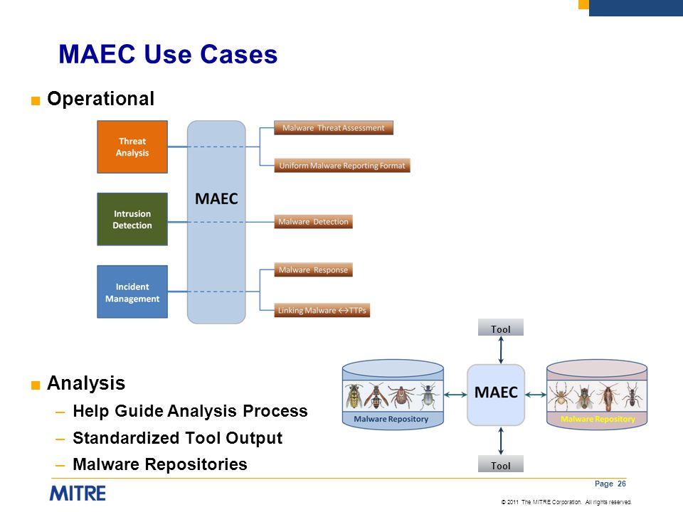 MAEC Use Cases Operational Analysis Help Guide Analysis Process