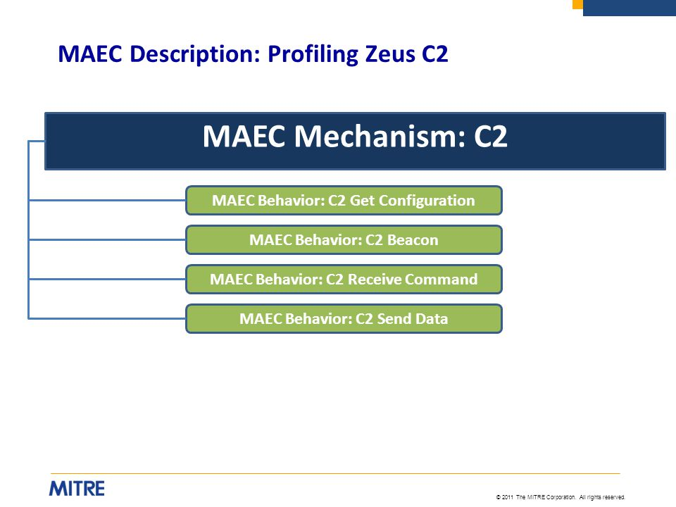 MAEC Description: Profiling Zeus C2