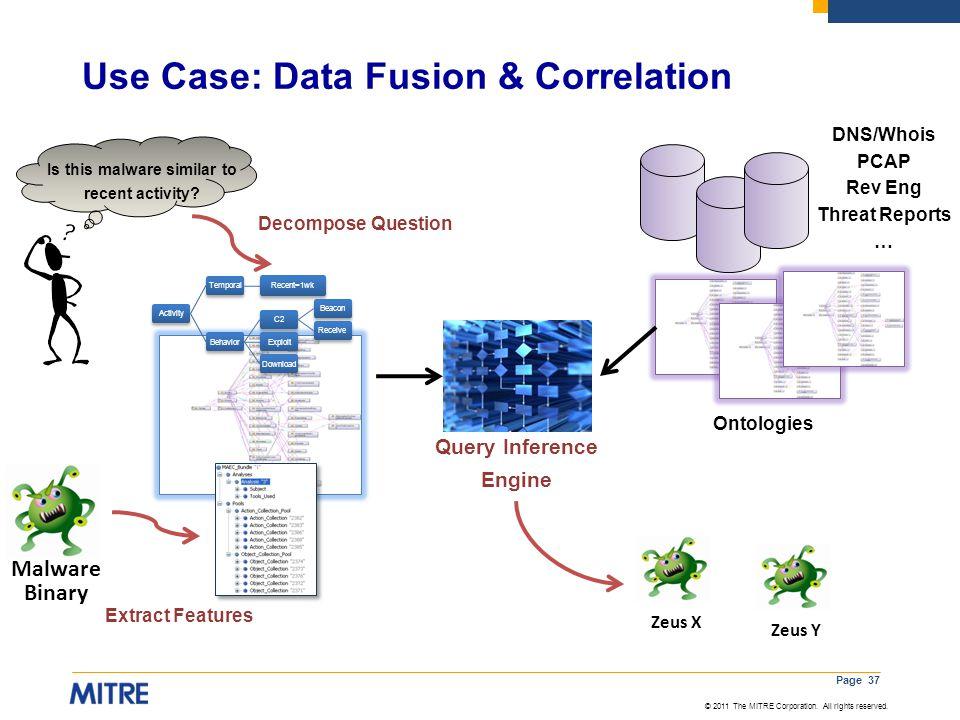 Use Case: Data Fusion & Correlation