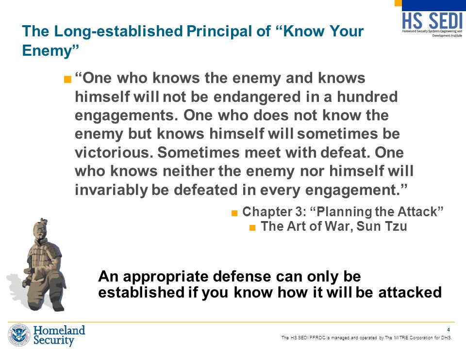The Long-established Principal of Know Your Enemy
