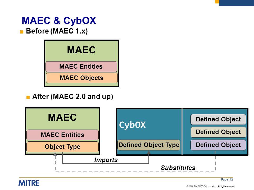 MAEC & CybOX MAEC MAEC CybOX Before (MAEC 1.x) After (MAEC 2.0 and up)