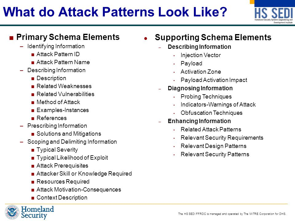 What do Attack Patterns Look Like