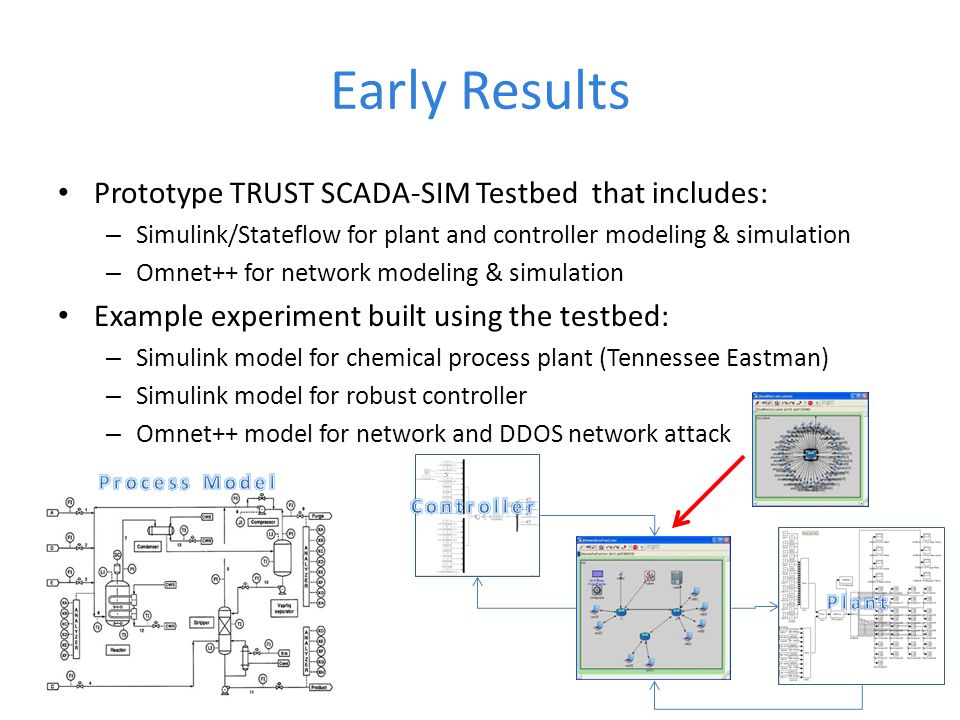 Early Results Prototype TRUST SCADA-SIM Testbed that includes: