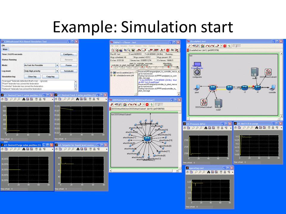 Example: Simulation start