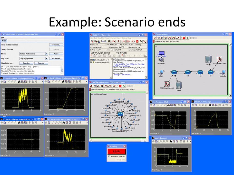 Example: Scenario ends