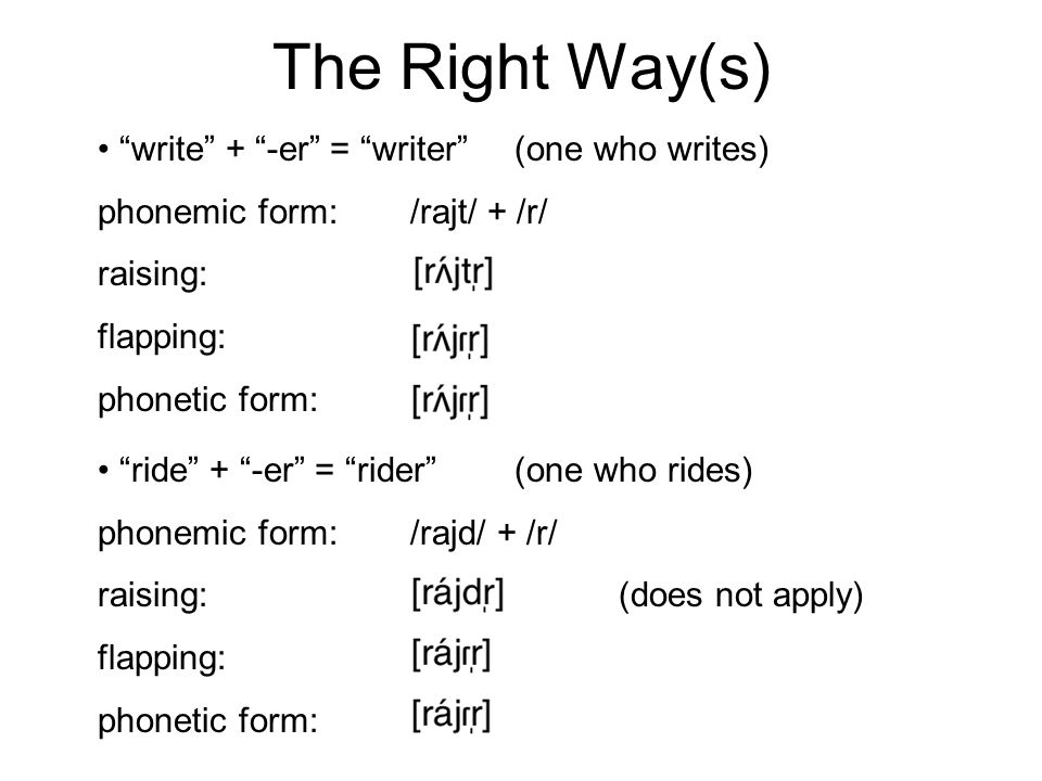 The Right Way(s) write + -er = writer (one who writes)