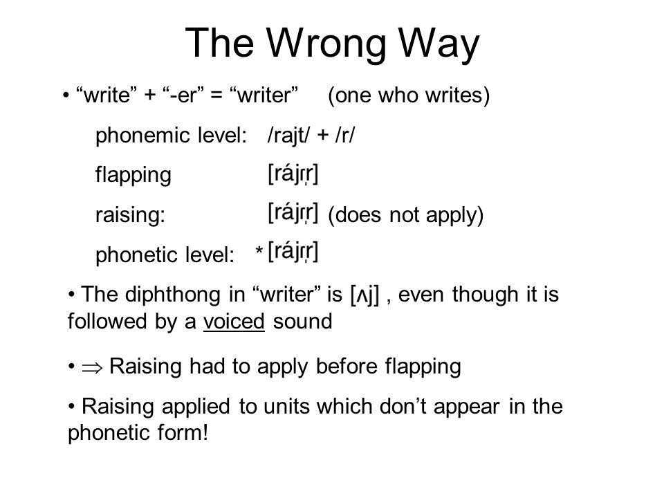 The Wrong Way write + -er = writer (one who writes)
