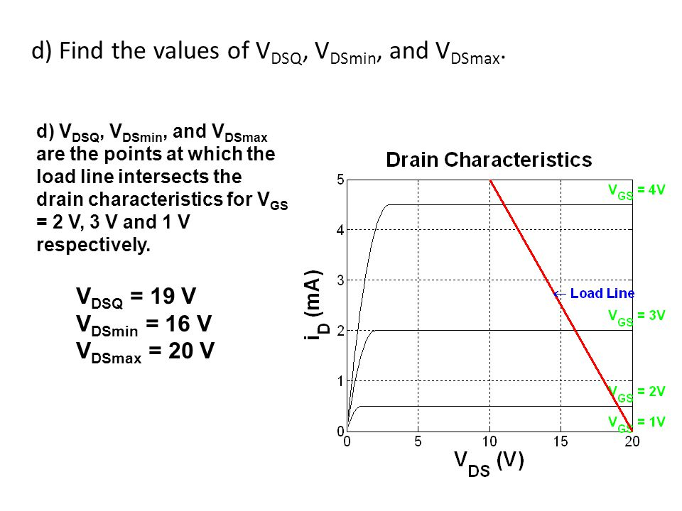 d) Find the values of VDSQ, VDSmin, and VDSmax.