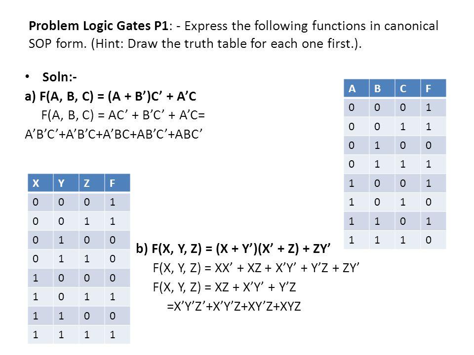a) F(A, B, C) = (A + B')C' + A'C F(A, B, C) = AC' + B'C' + A'C=