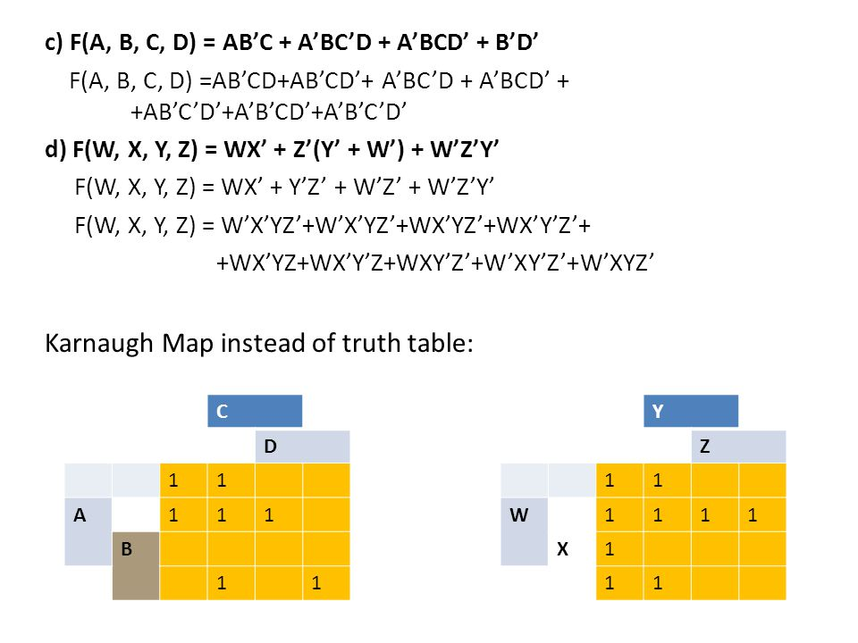 Karnaugh Map instead of truth table: