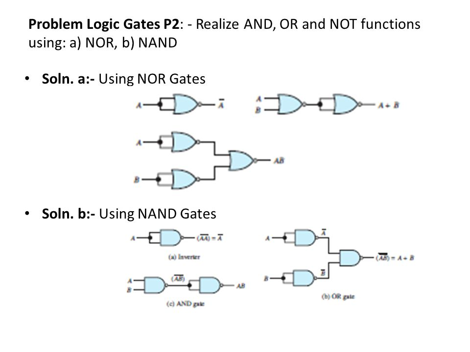 Problem Logic Gates P2: - Realize AND, OR and NOT functions using: a) NOR, b) NAND