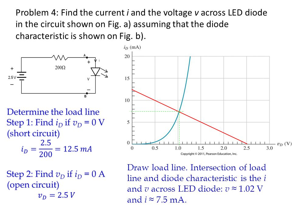Problem 4: Find the current i and the voltage v across LED diode in the circuit shown on Fig. a) assuming that the diode characteristic is shown on Fig. b).