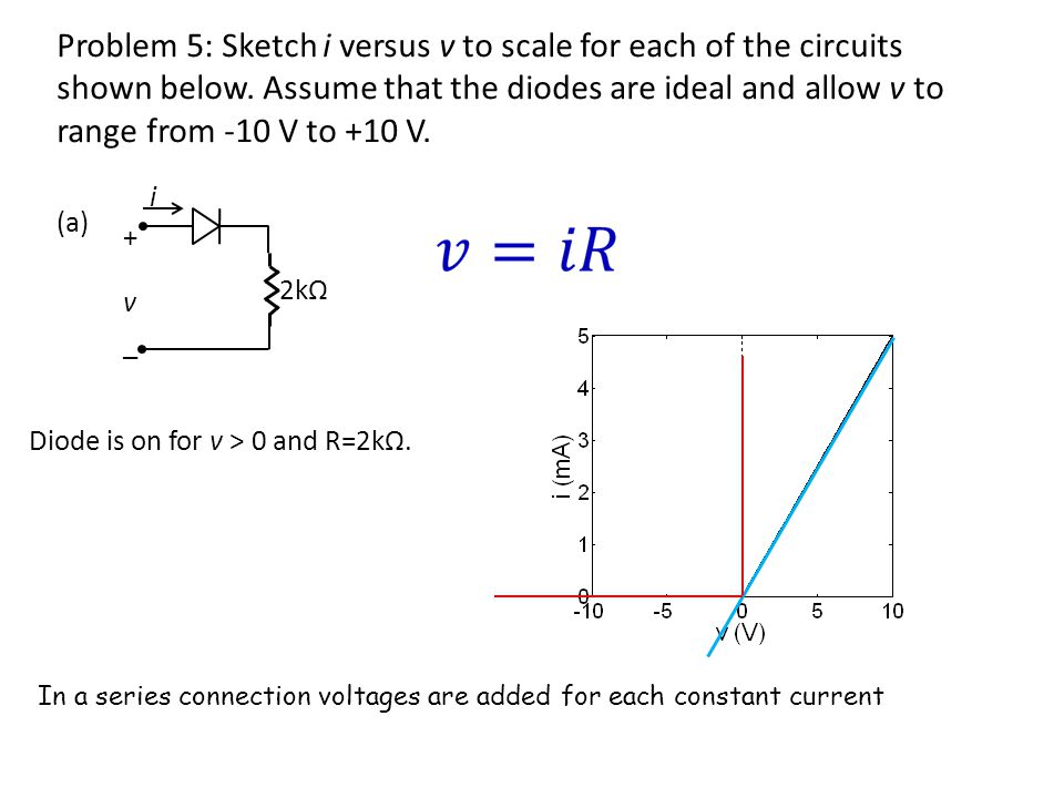 Problem 5: Sketch i versus v to scale for each of the circuits shown below. Assume that the diodes are ideal and allow v to range from -10 V to +10 V.