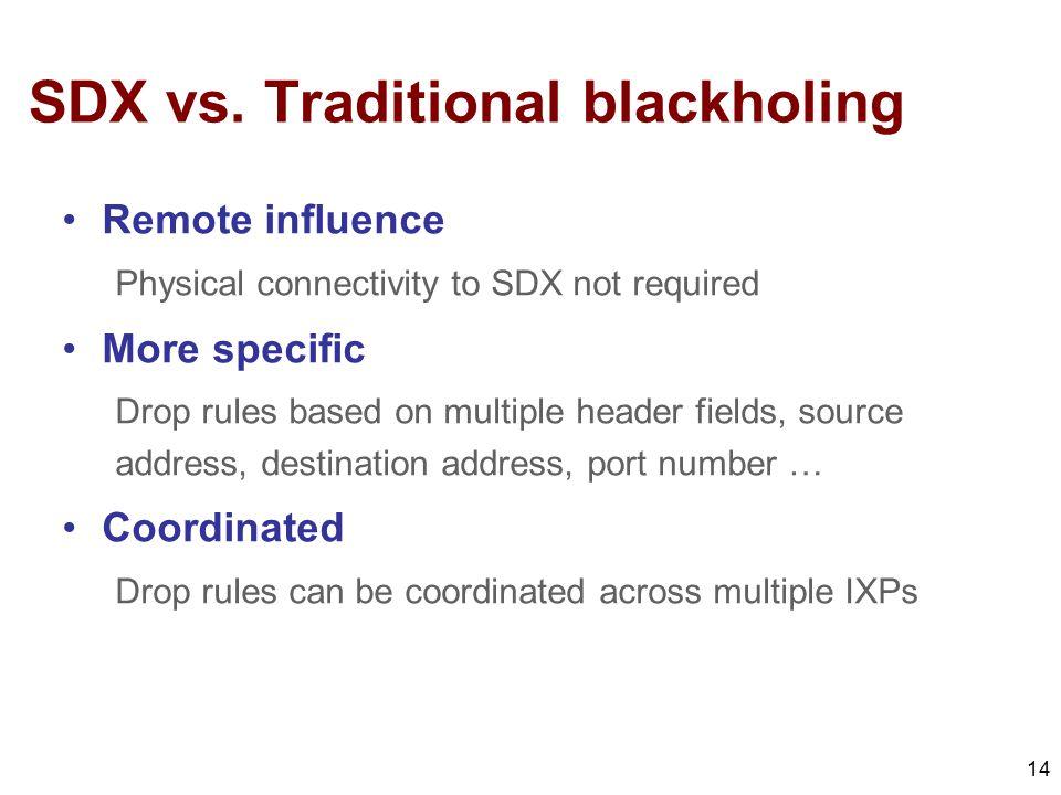 SDX vs. Traditional blackholing