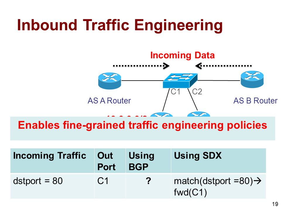 Enables fine-grained traffic engineering policies