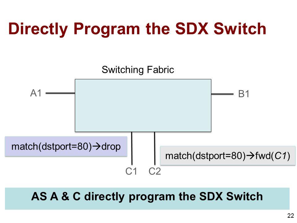 Directly Program the SDX Switch