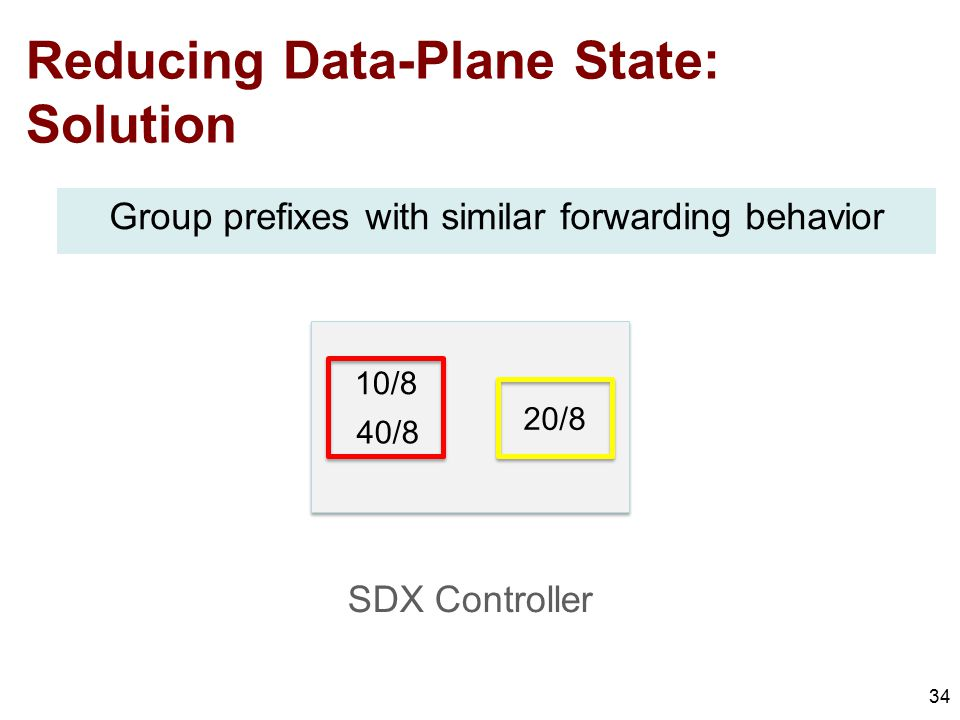 Reducing Data-Plane State: Solution