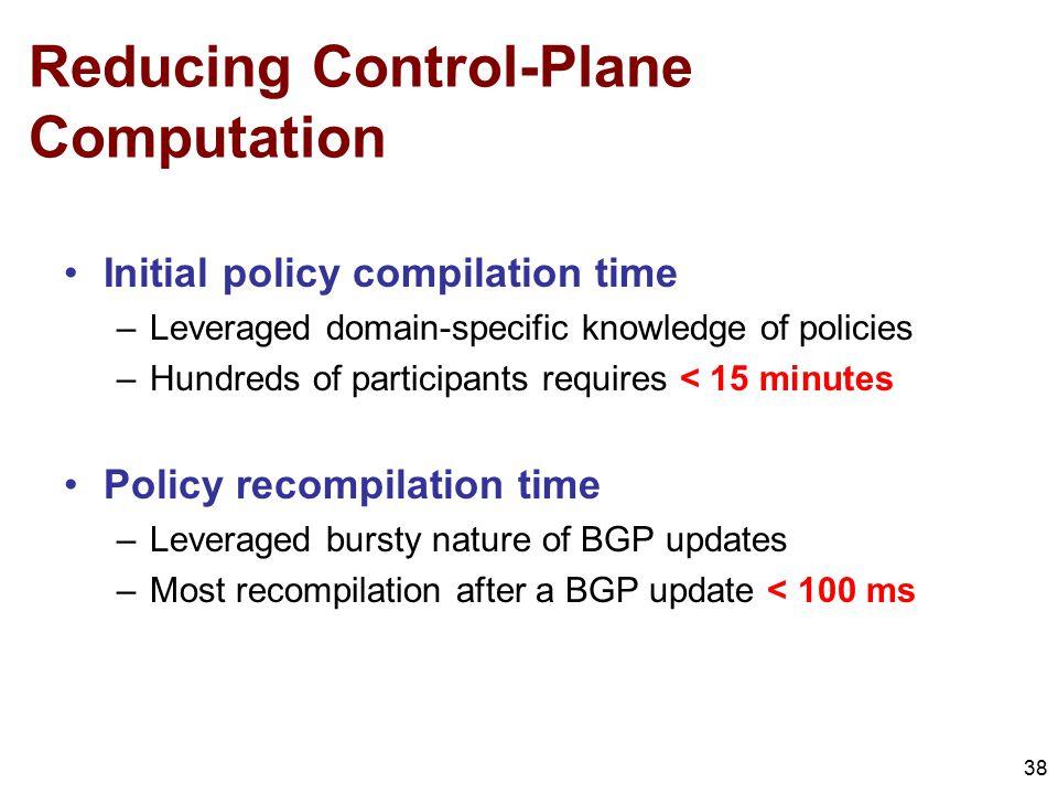 Reducing Control-Plane Computation