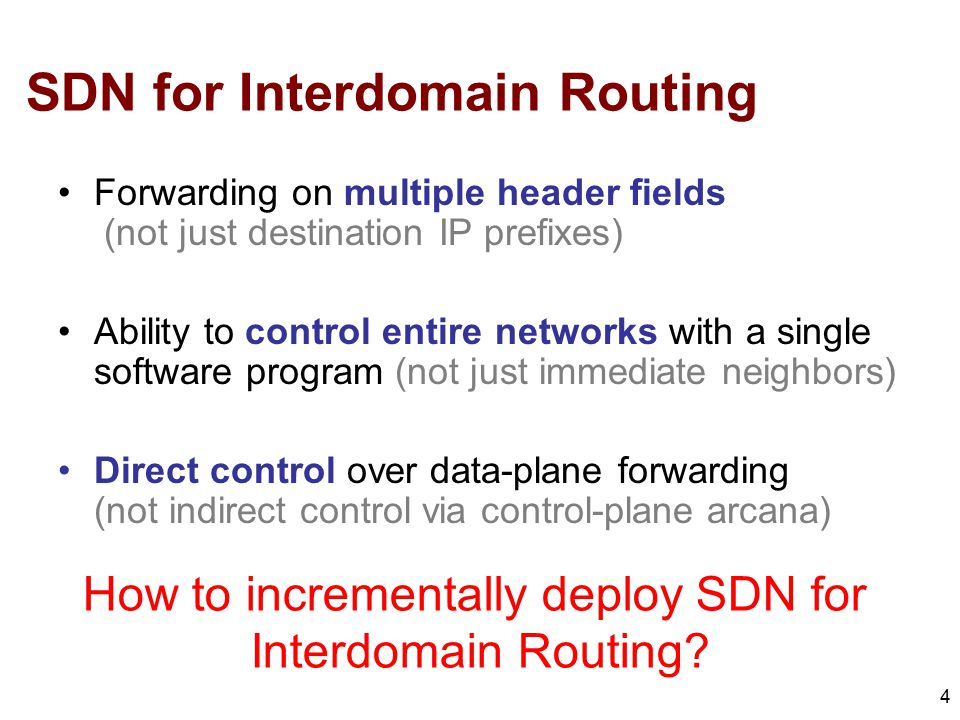 SDN for Interdomain Routing