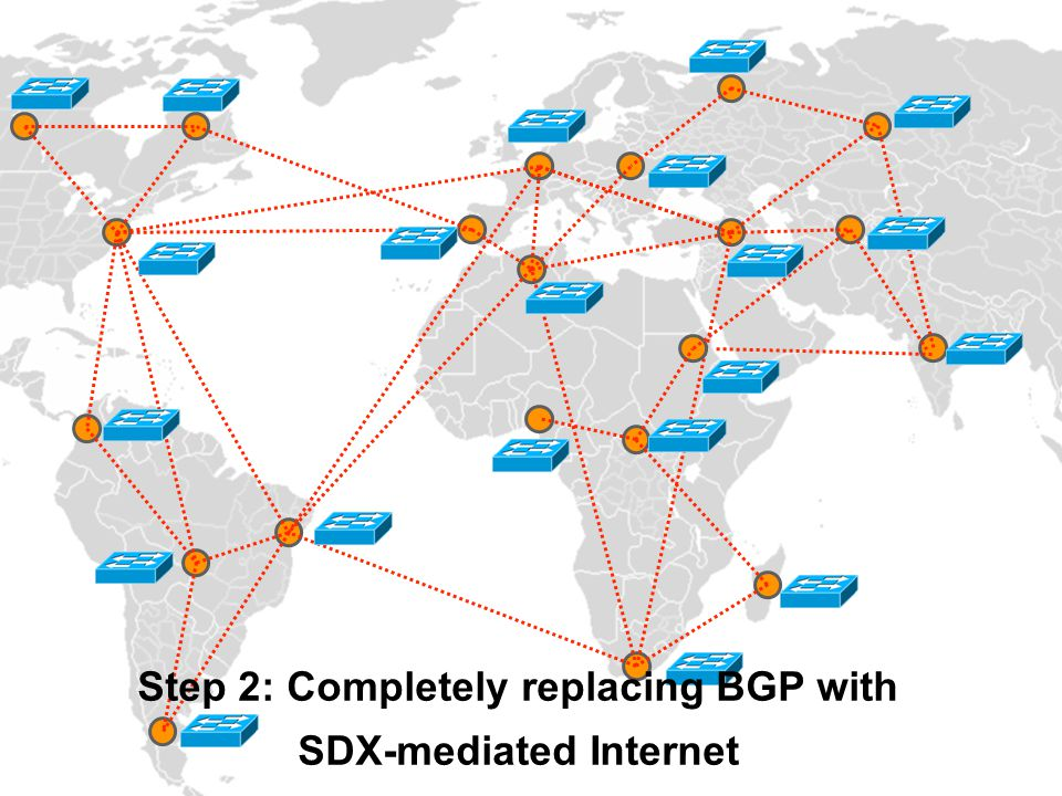 Step 2: Completely replacing BGP with SDX-mediated Internet