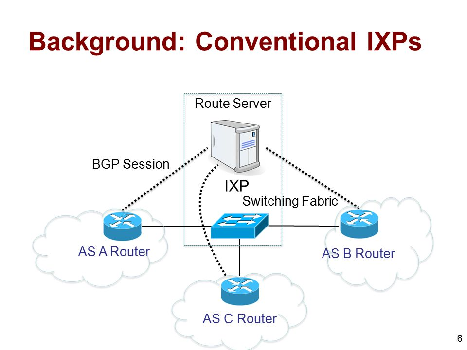 Background: Conventional IXPs