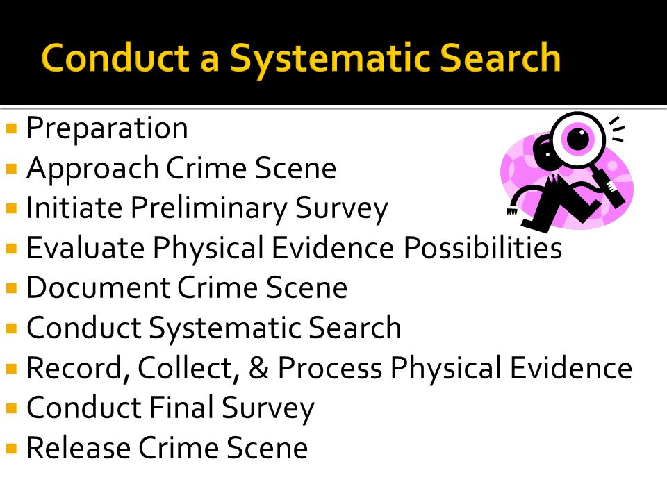 Conduct a Systematic Search