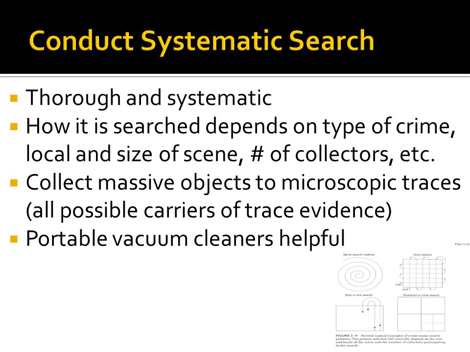 Conduct Systematic Search