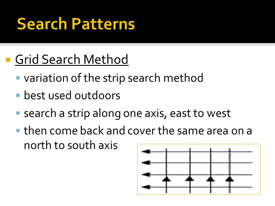 Search Patterns Grid Search Method