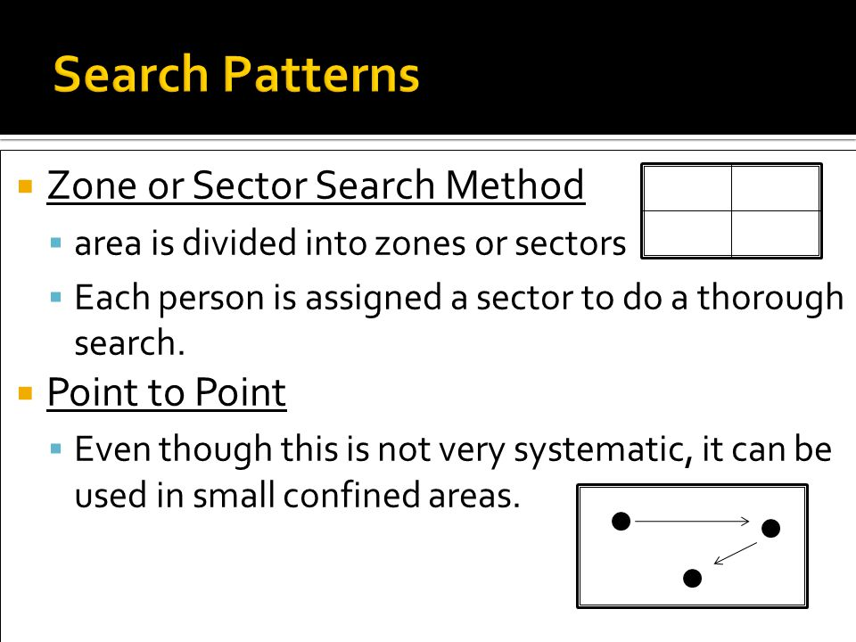Search Patterns Zone or Sector Search Method Point to Point