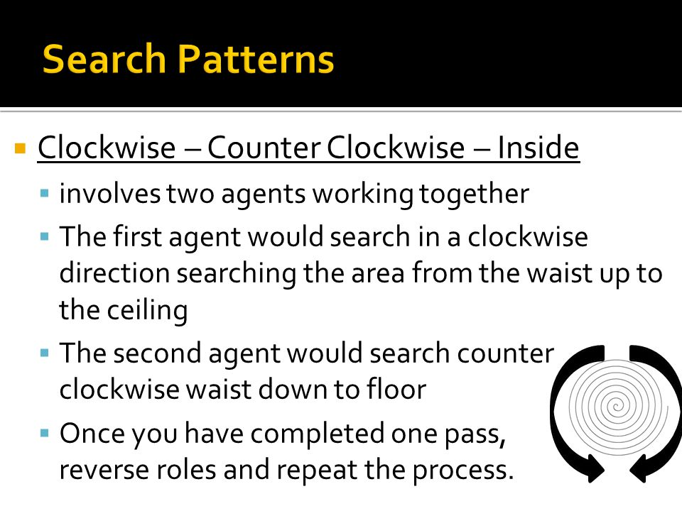 Search Patterns Clockwise – Counter Clockwise – Inside
