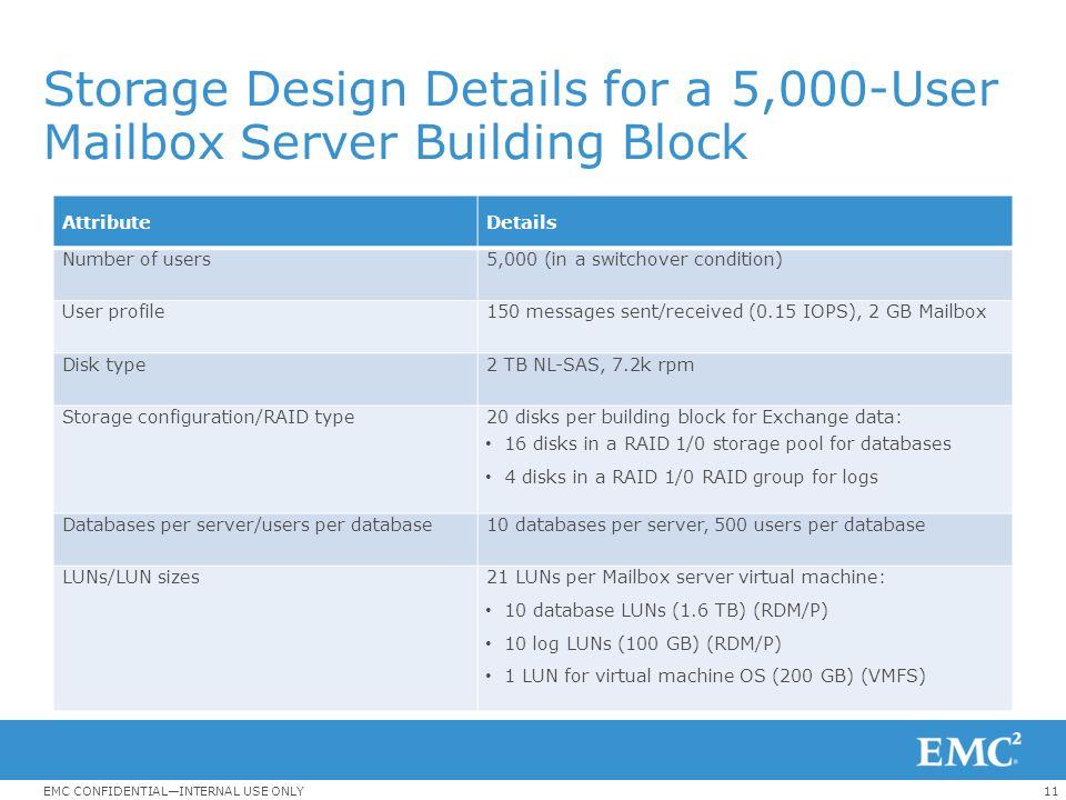 Storage Design Details for a 5,000-User Mailbox Server Building Block