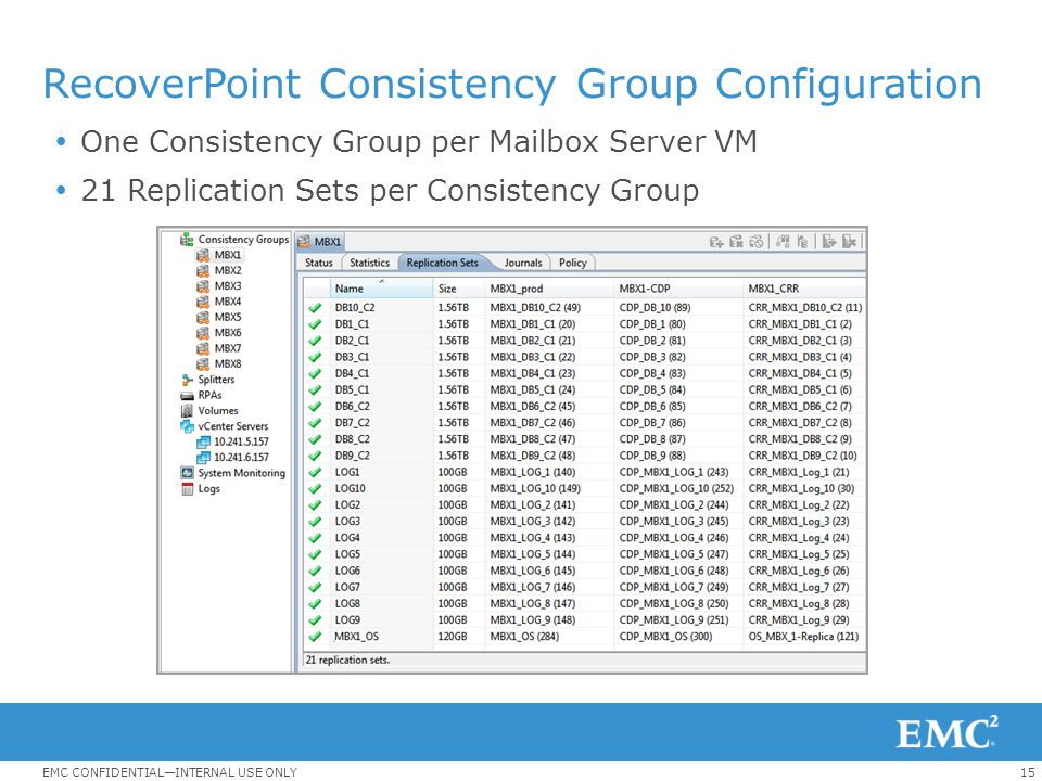 RecoverPoint Consistency Group Configuration