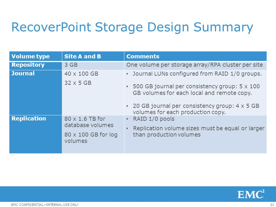 RecoverPoint Storage Design Summary