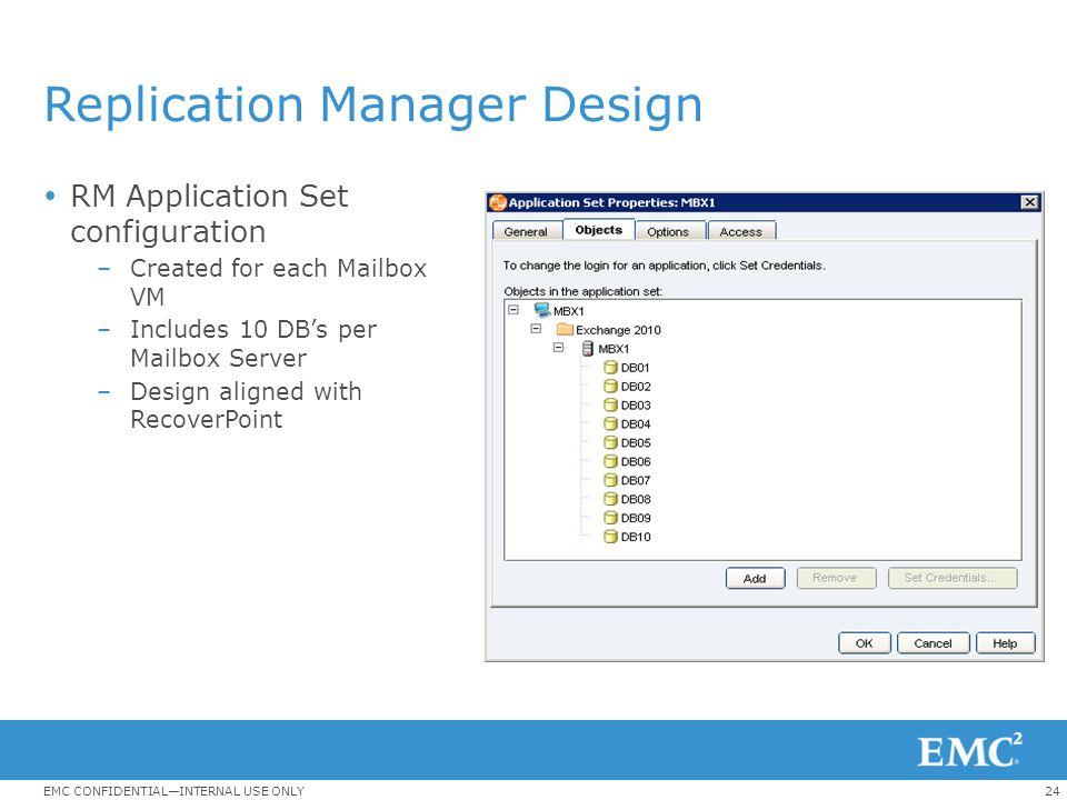 Replication Manager Design