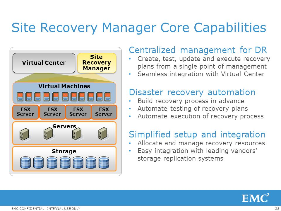Site Recovery Manager Core Capabilities
