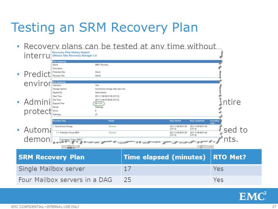 Testing an SRM Recovery Plan