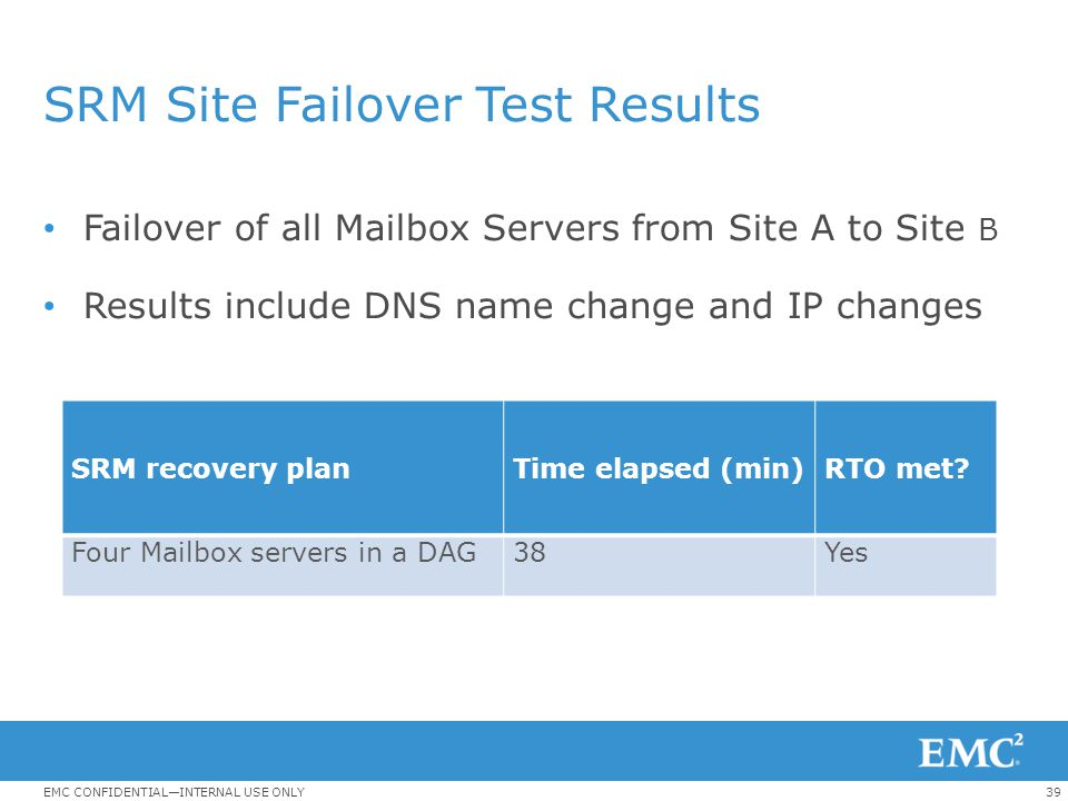 SRM Site Failover Test Results